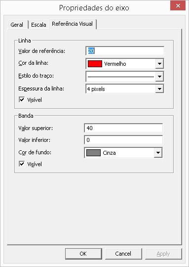 elementos de referência visual no E3Charta (linha e banda de referência)